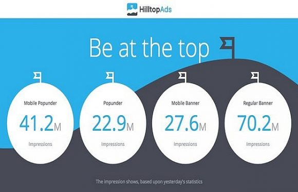 Advertising Network HilltopAds